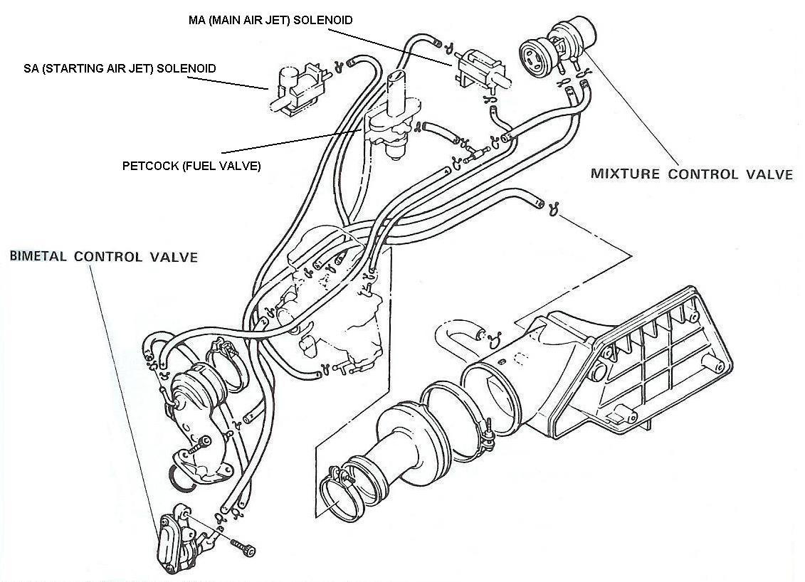 carb_routing yamaha riva 180 & 200 motor scooter guide 1984 honda big red 200es wiring diagram at sewacar.co