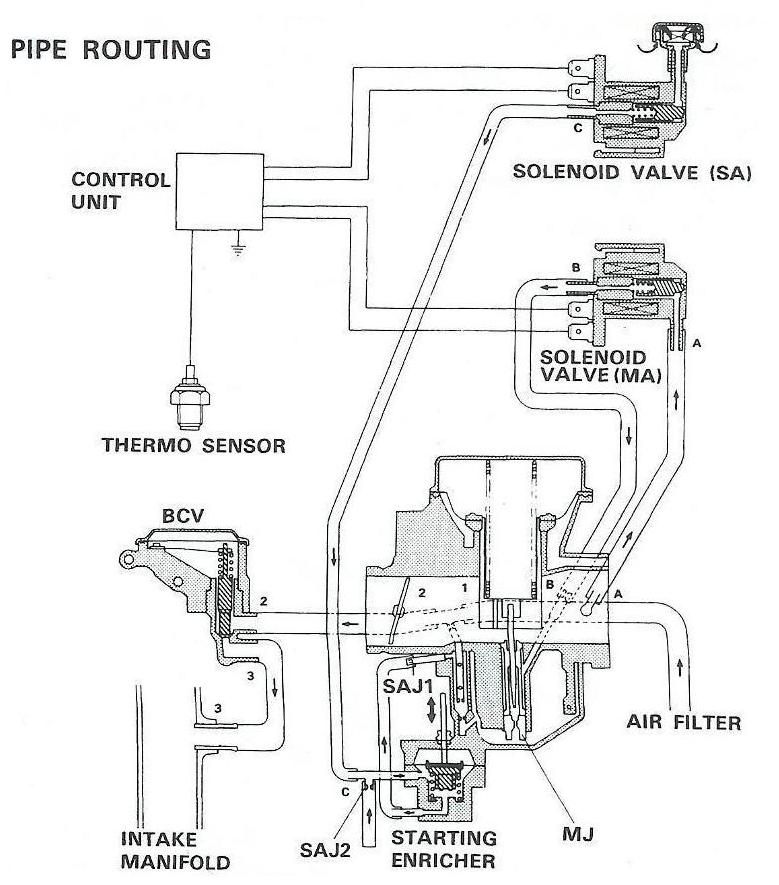 pipe_routing general yamaha scooter information yamaha zuma wiring diagram at soozxer.org